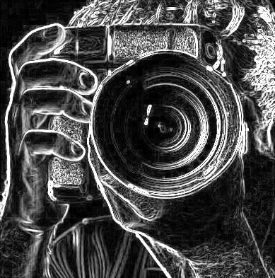 Fekete-fehér fotó, pózoló kedvesét fotózó göndör hajú férfi, arca előtt optikával ellátott analóg fényképezőgéppel fókuszál, élesít és kattint.