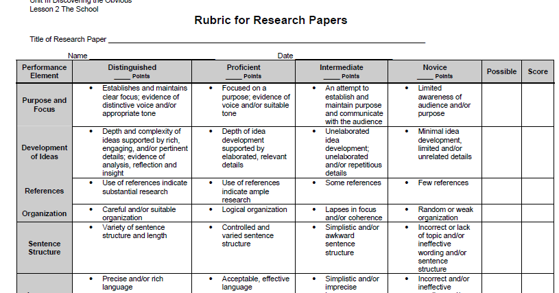 2know8 Rubric For Research Paper Research Plan