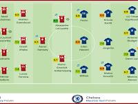 Review Premier League : Hasil Pertandingan Arsenal VS Chelsea 2019