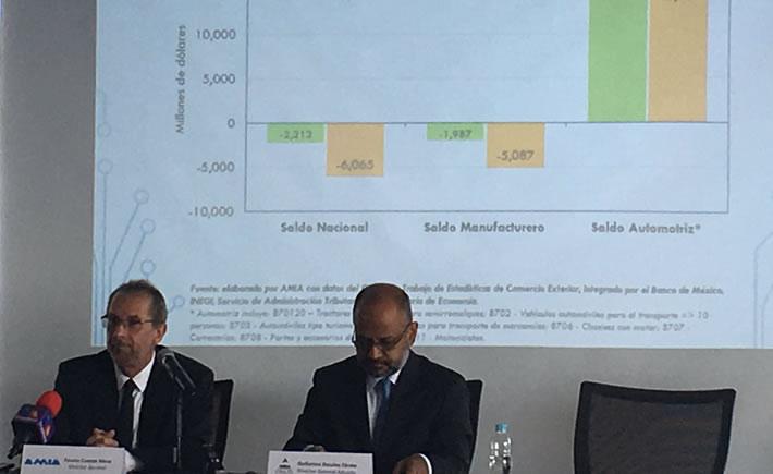 Fausto Cuevas, director de la AMIA y Guillermo Rosales, director general de la AMDA, presentaron los resultados de la industria automotriz mexicana durante junio 2016. (Foto: AMIA)