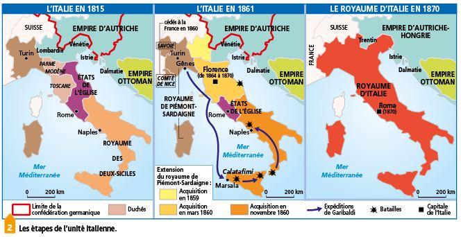 royaume piémont sardaigne