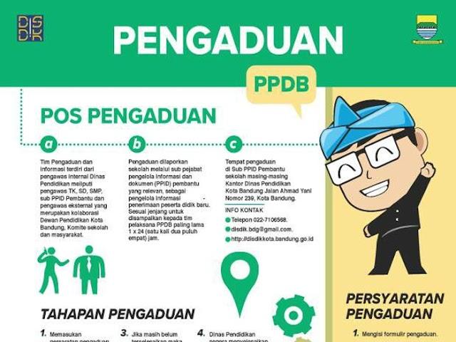 Pos Pengaduan PPDB Kota Bandung 2017