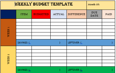 Weekly budget template, Budget Template