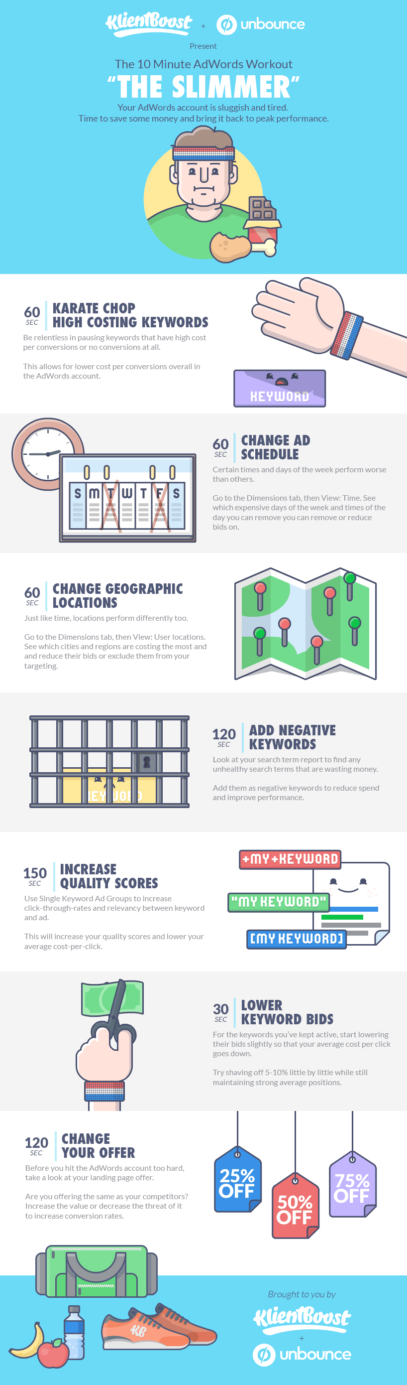 The 10 Minute AdWords Management Workouts [GIFOGRAPHICS]