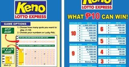 Keno Lottery Lotto Strategy Casino Online