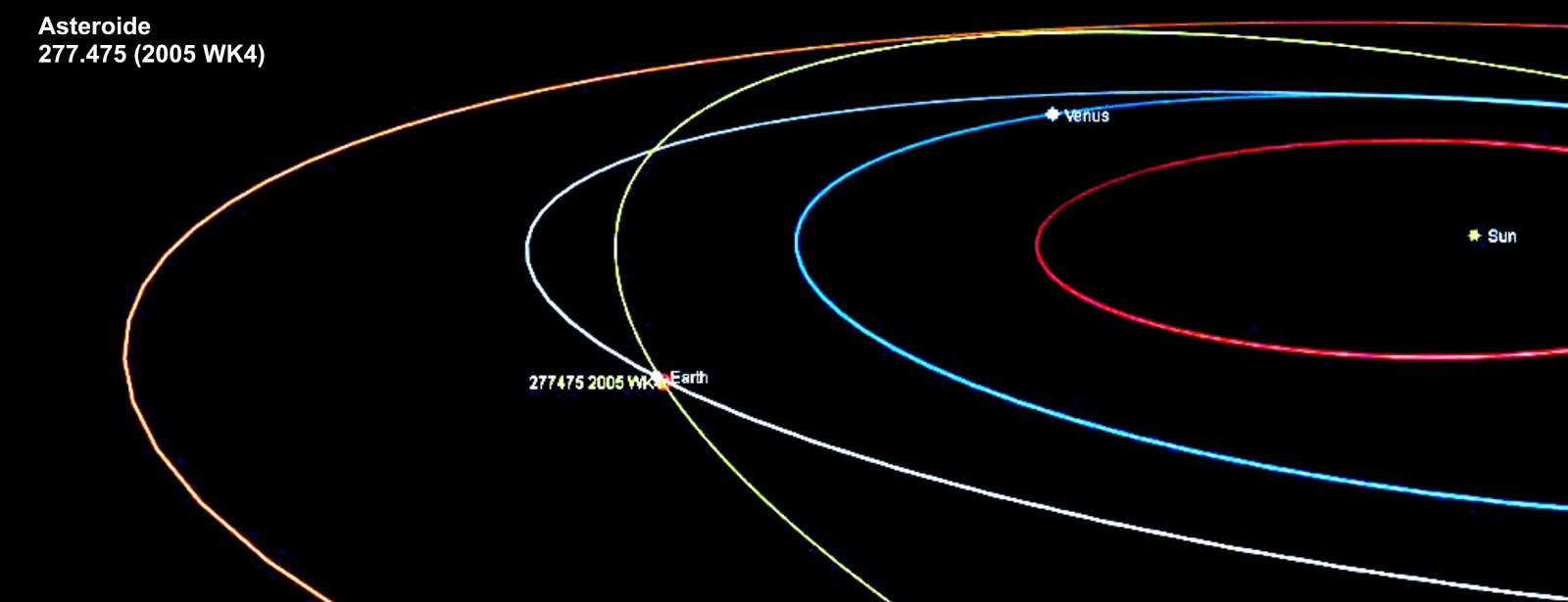 Bennu Asteroid Orbit - Pics about space
