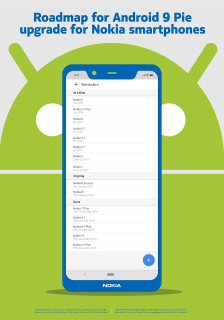 HMD Global Releases Android 9 Pie Update Roadmap for Nokia 6, Nokia 5.1, Nokia 3.1 plus and more