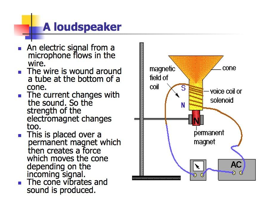 Jun 7 Class: The Motor Principle | Physics 11