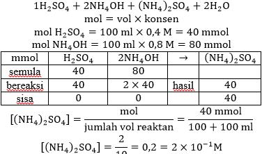 reaksi asam kuat basa lemah