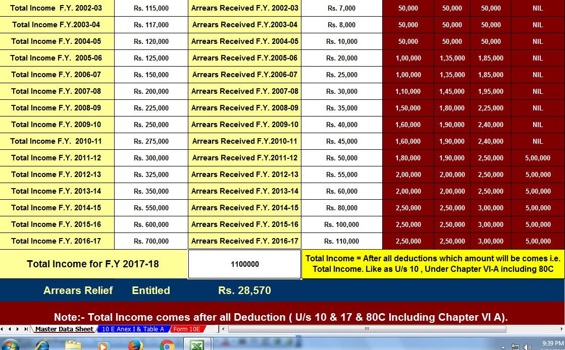 automated all in one tds on salary for govt  and non