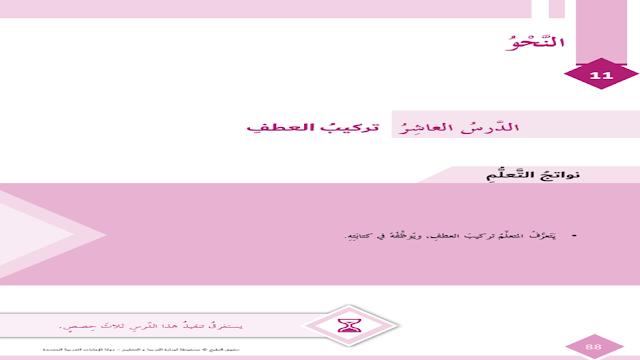 شرح درس تركيب العطف في اللغة العربية للصف السادس