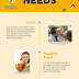 Basic needs of a Child that a parent should know