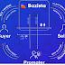 """""""Bazista"""" Kemudahan Tranding Cyrptocoins dengan Teknologi Baru"""