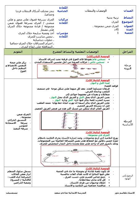 مذكرة التربية البدنية ( الجري ضمن مجموعة) للسنة الرابعة ابتدائي الجيل الثاني