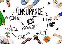 Understanding, Benefits Types of Insurance and Premium Complete