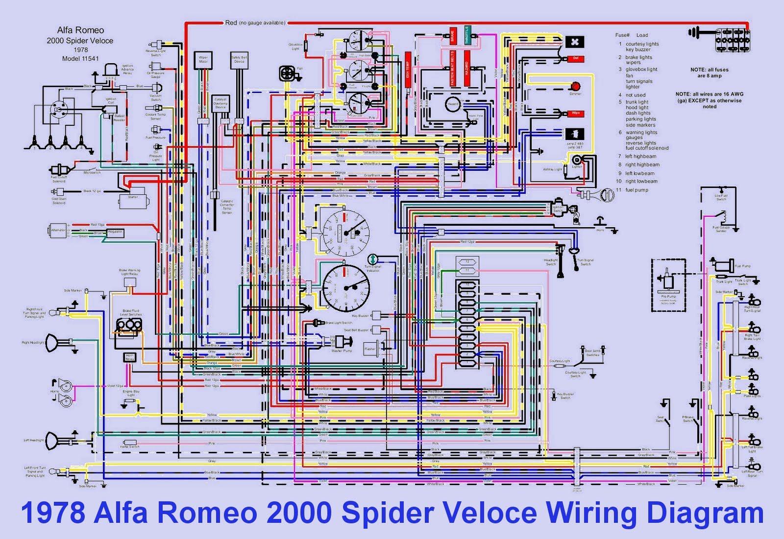 1978 Alfa Romeo 2000 Spider Veloce Wiring Diagram | Auto
