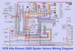 pin it  1978 alfa romeo 2000 spider veloce wiring diagram