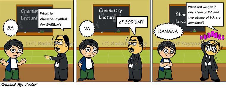 Karway Gulab Jamun: Urdu Comic Chemical Formula