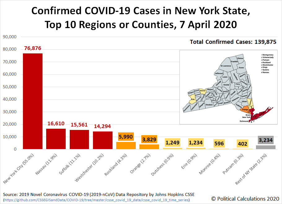 Confirmed COVID-19 Cases in New York State, Top 10 Regions or Counties, 5April 2020