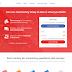 أفضل مواقع الربح الصادقة من الإنترنت - موقع YouGov