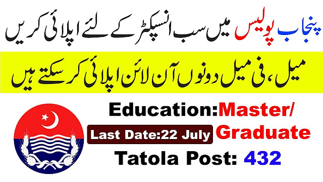 Punjab Police Sub Inspector & ASI through PPSC Jobs 2019 Apply Online