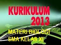 MATERI BIOLOGI SMA KELAS XI KURIKULUM 2013