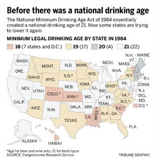 Odds Age Drinking Federalism Political Warrior And America Fiscal At