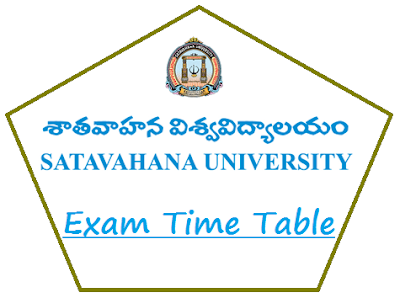 Satavahana University UG Time Table 2020