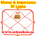 Money and lagna relationship, impact of lagna in life, how lagna affect our life?, how to make lagna powerful, lagna and success as per astrology, Astrologer for kundli or horoscope analysis.