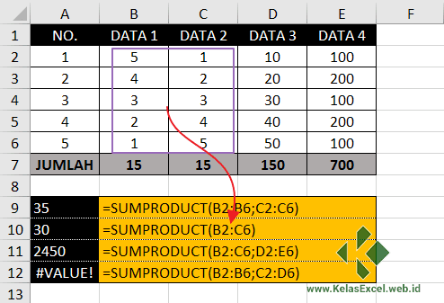 Contoh Sumproduct Microsoft Excel 3
