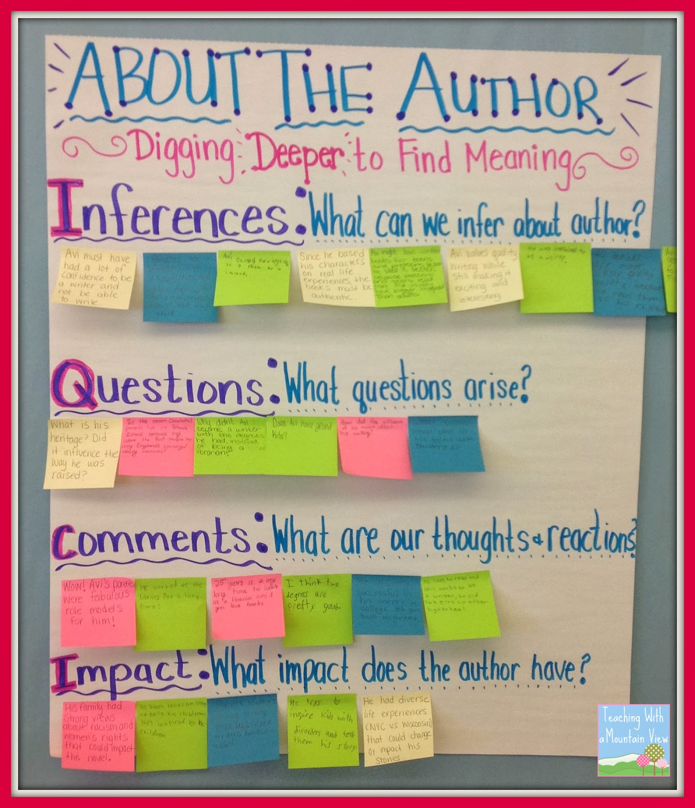 Teaching With A Mountain View Setting The Stage For Novels