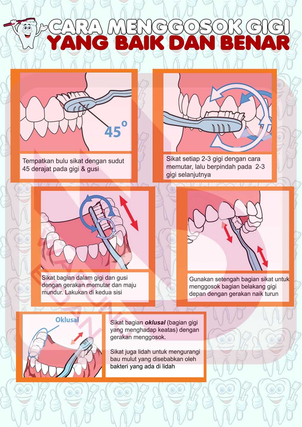 Contoh Artikel Kesehatan Gigi Kerkosa