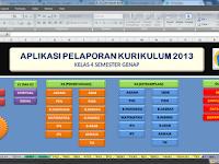 Aplikasi Pelaporan Kurikulum 2013 Kelas 4 SD Semester Genap