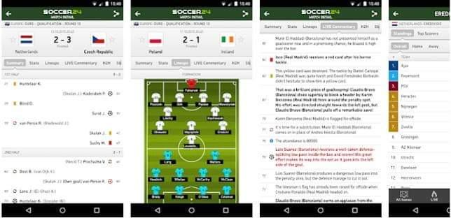 Best Live Football Score Apps: 5 That Every Fan Need in 2019