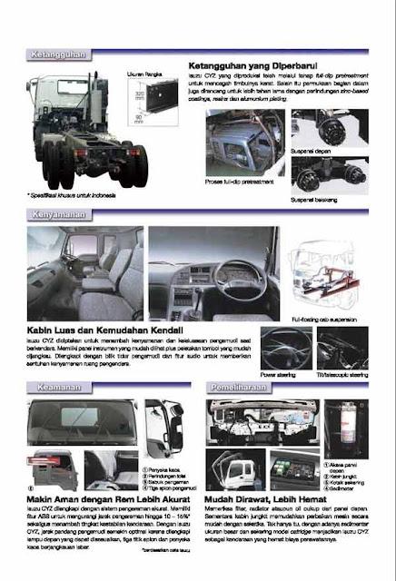 harga mobil isuzu 2015