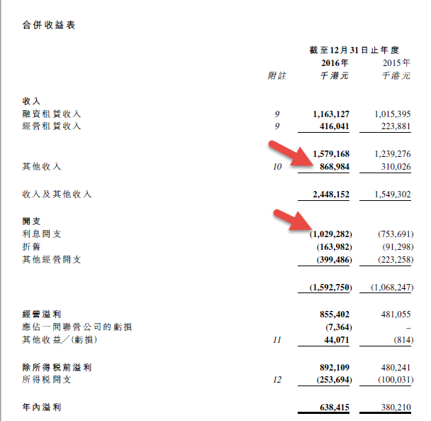 二當家的理財日誌: 1848 (中國飛機租賃) 2016 業績
