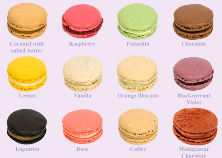 Everything Just So: Ladurée Opens in NYC