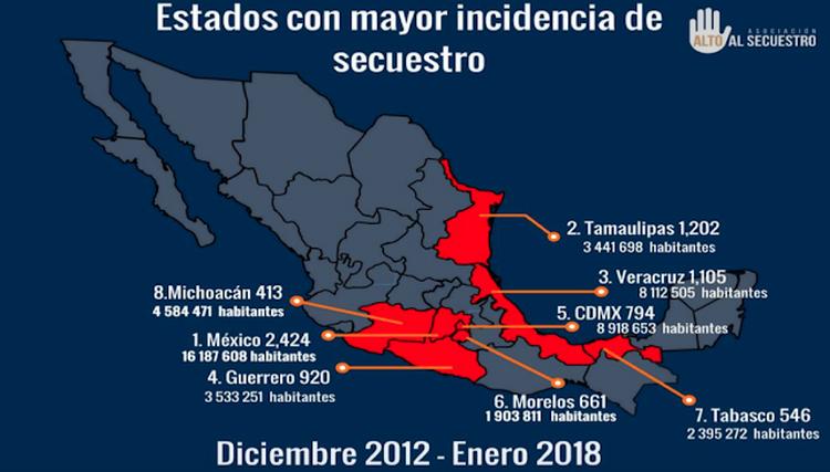 Destatan carteles ola de secuestros de mujeres en Reynosa