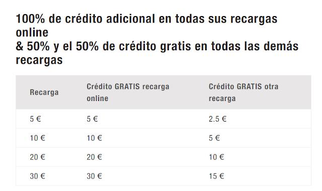 Lycamobile ofrece el 100% del saldo de la recarga gratis
