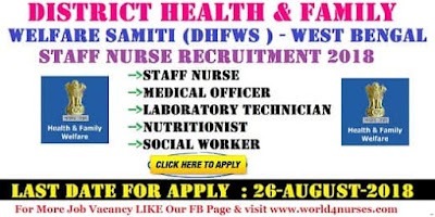 Staff Nurse Vacancy in District Health & Family Welfare Samiti (DHFWS ) - West Bengal