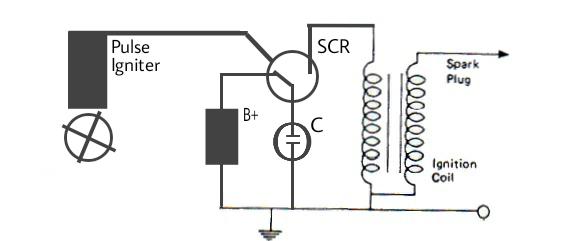 Gambar sistem pengapian CDI