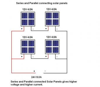 كيفية توصيل الألواح الشمسية