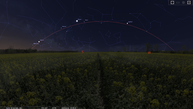 All planets together illustration by Stellarium software