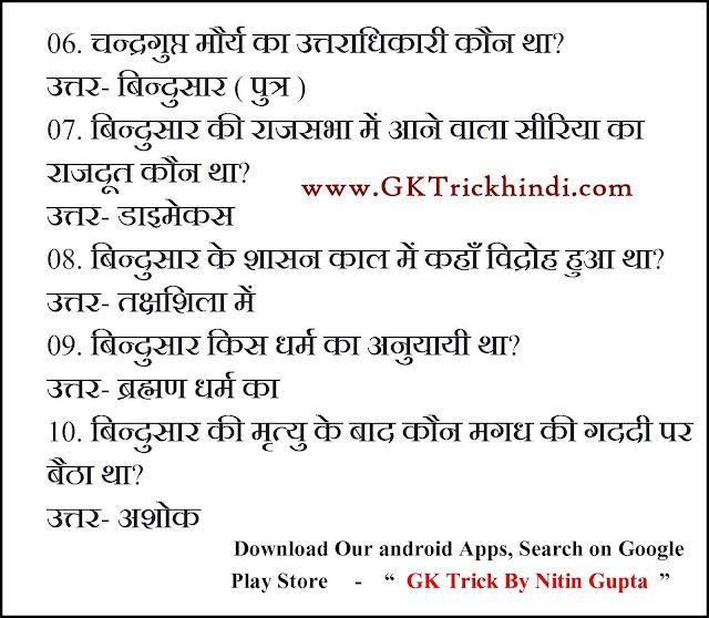 Free GK in Hindi