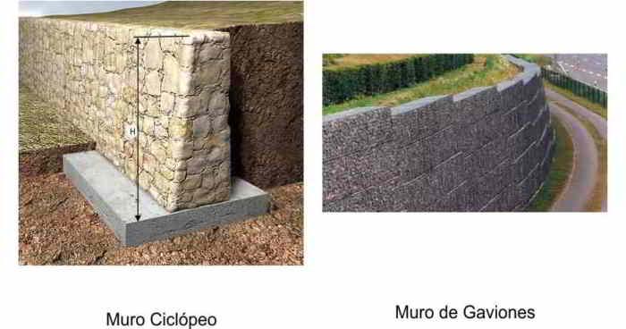 muros de gravedad