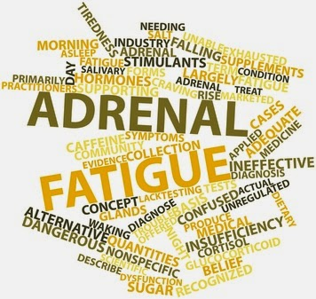 Adrenal Fatigue Sypmtoms