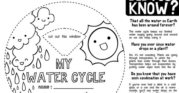 E is for Explore!: Water Cycle Wheel