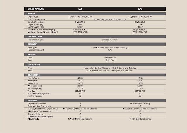 senarai harga proton edar price list - promosi proton edar 2016 - new proton perdana 2016