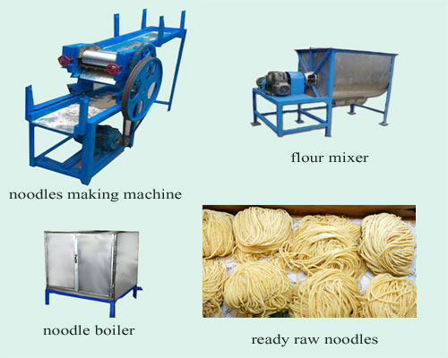 Noodles Making Business in Hindi