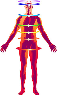 El poder de la mente para sanar: Como la mente curar el cuerpo?